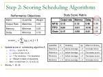 step 2 scoring scheduling algorithms