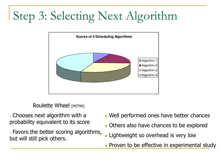 Step 3: Selecting Next Algorithm