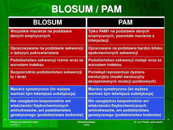 BLOSUM / PAM