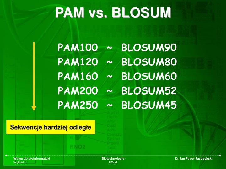 PAM vs. BLOSUM