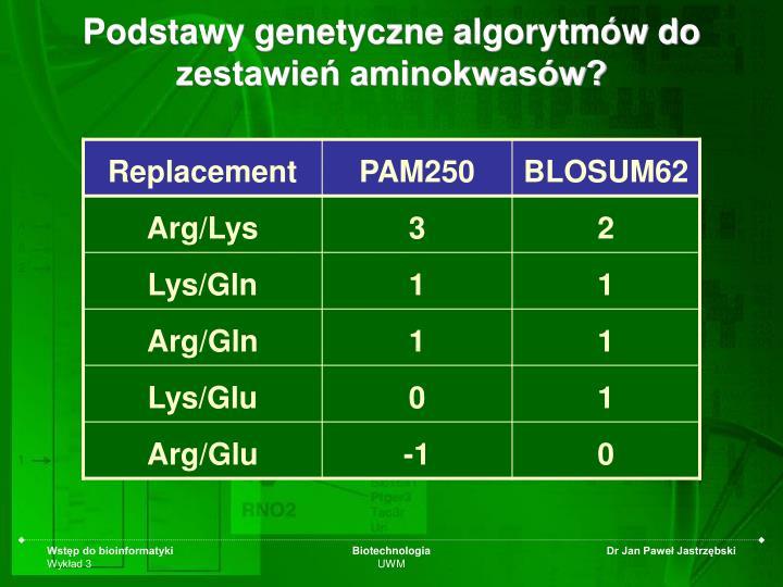 Podstawy genetyczne algorytmów do zestawień aminokwasów?