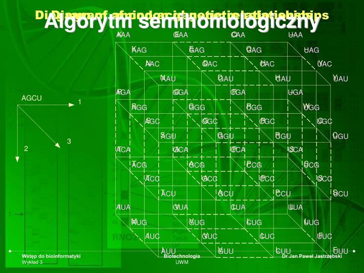 Algorytm semihomologiczny