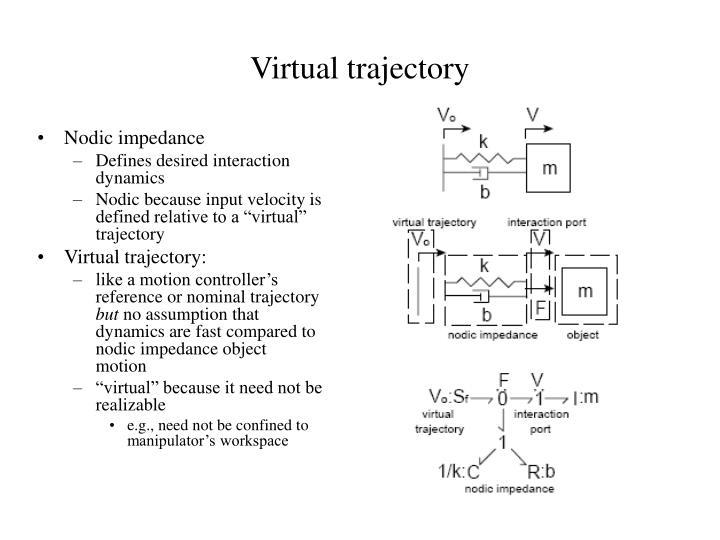 Virtual trajectory