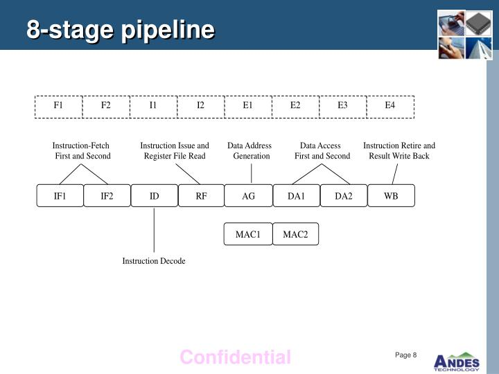 8-stage pipeline