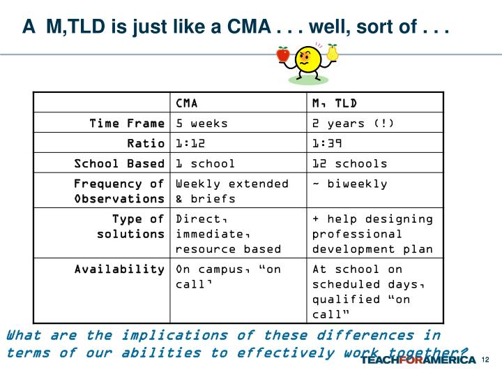 A  M,TLD is just like a CMA . . . well, sort of . . .