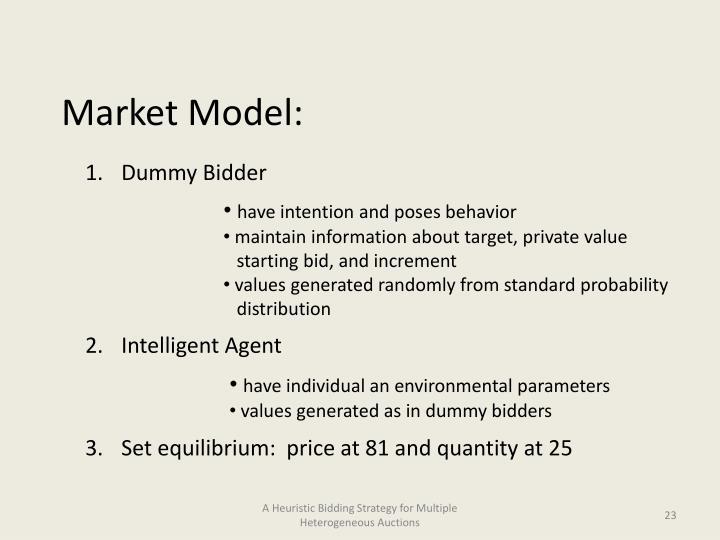 Market Model: