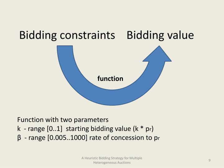Bidding constraints    Bidding value