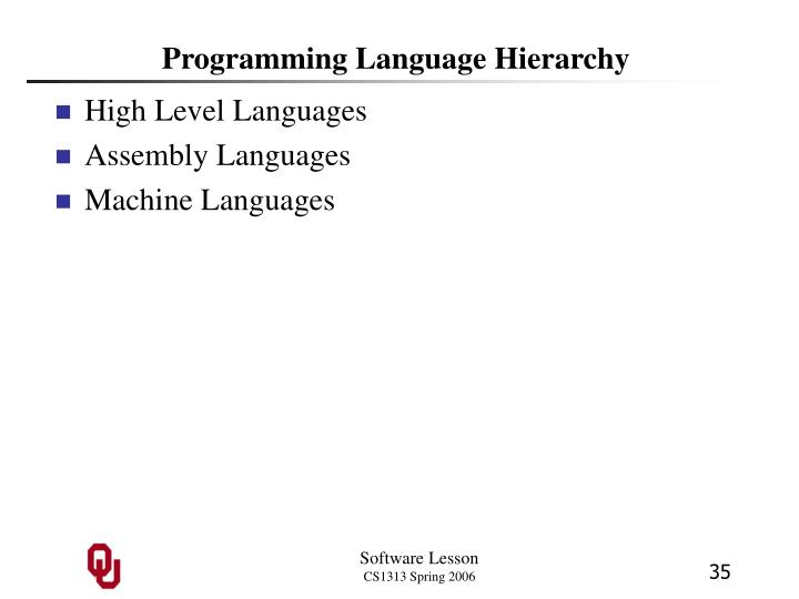 Programming Language Hierarchy