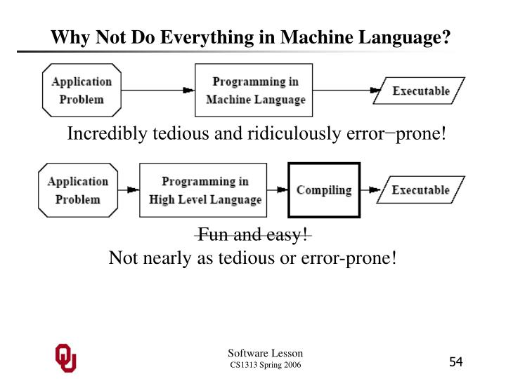 Why Not Do Everything in Machine Language?