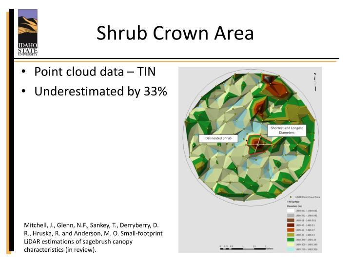 Shrub Crown Area