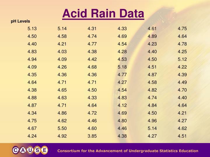 Acid Rain Data