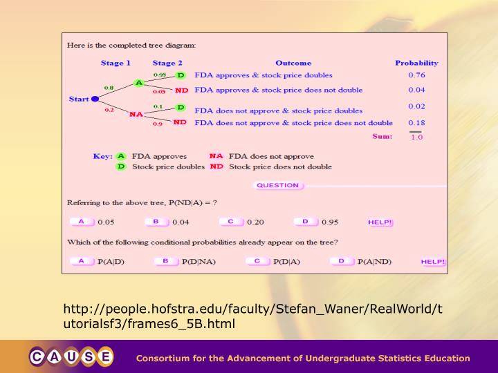 http://people.hofstra.edu/faculty/Stefan_Waner/RealWorld/tutorialsf3/frames6_5B.html