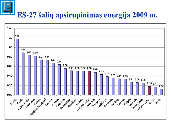 ES-27 šalių apsirūpinimas energija 2009 m.