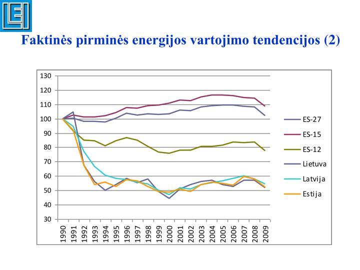Faktinės pirminės energijos vartojimo tendencijos