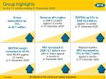 group highlights for the 12 months ending 31 december 2006