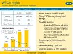 weca region nigeria financial operational highlights
