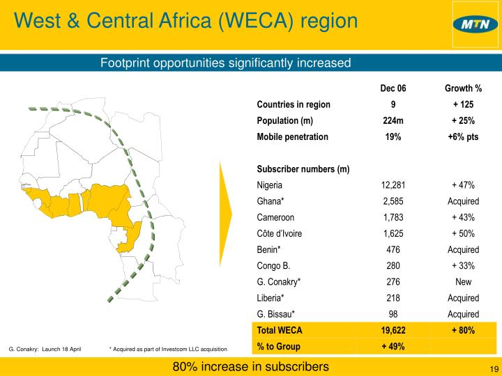 West & Central Africa (WECA) region
