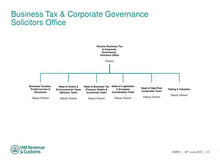 Business Tax & Corporate Governance