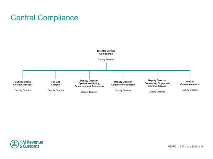 Central Compliance