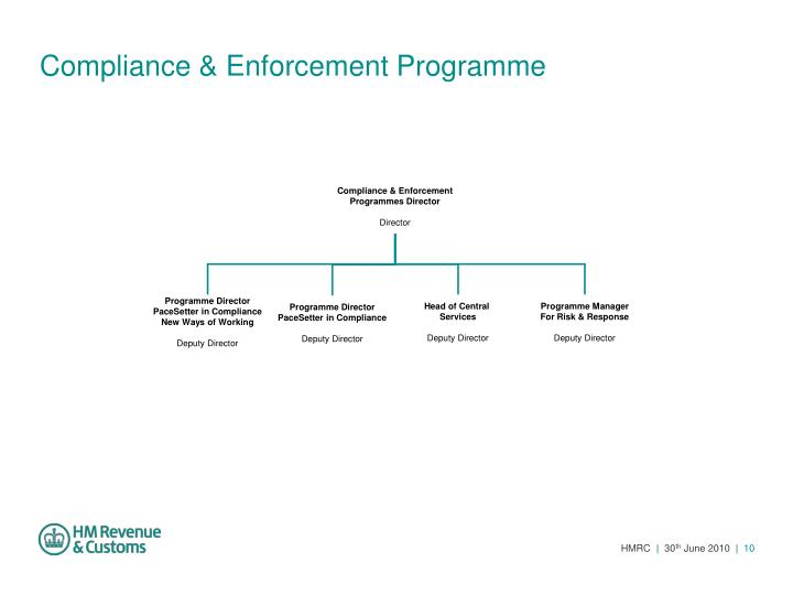 Compliance & Enforcement Programme