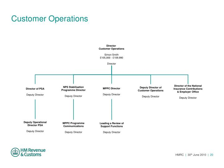 Customer Operations