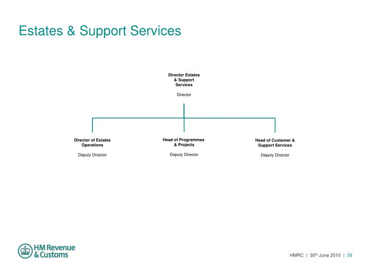 Estates & Support Services
