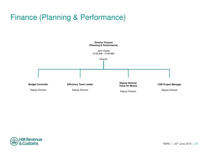 Finance (Planning & Performance)