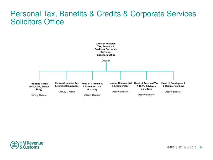 Personal Tax, Benefits & Credits & Corporate Services
