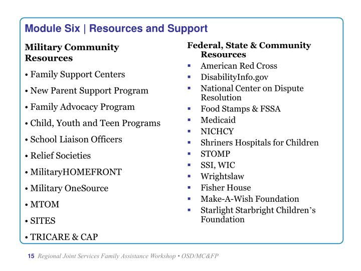 Federal, State & Community Resources