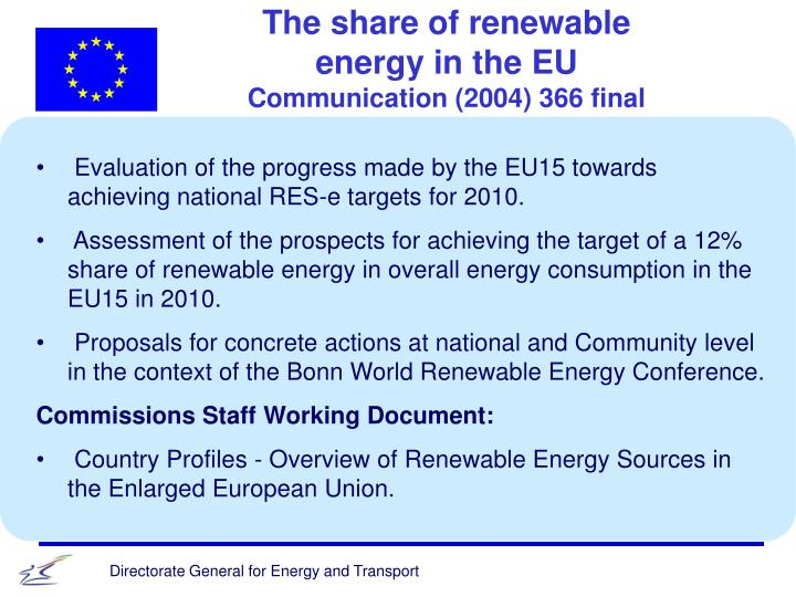 The share of renewable