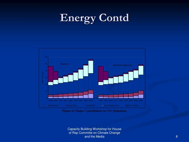 Energy Contd