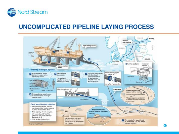 UNCOMPLICATED PIPELINE LAYING PROCESS