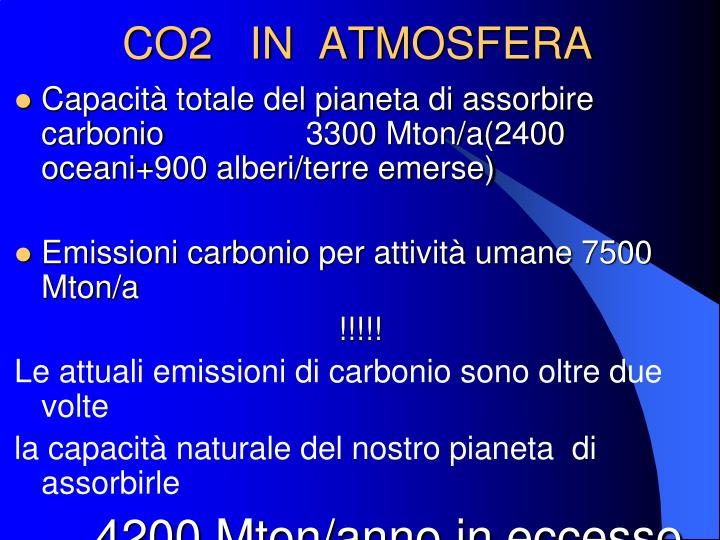 CO2   IN  ATMOSFERA