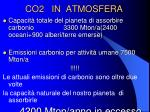 co2 in atmosfera