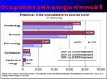 occupazione nelle energie rinnovabili