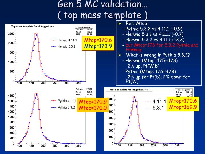 Gen 5 mc validation top mass template