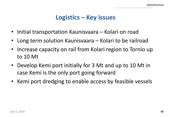Logistics – Key issues