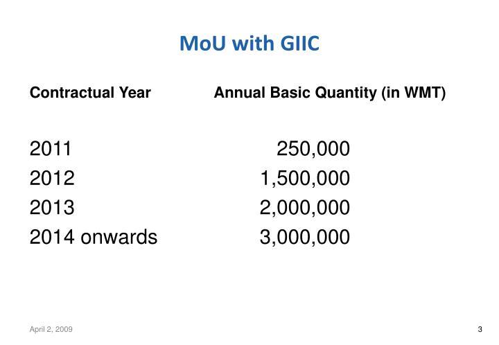 MoU with GIIC