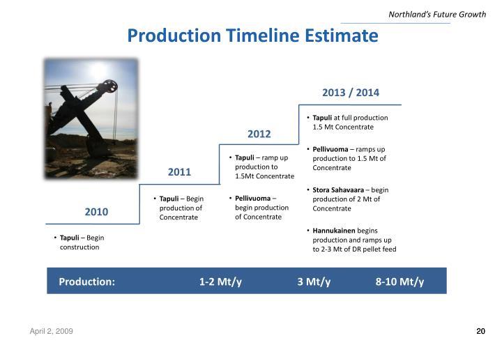 Production Timeline Estimate