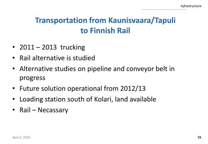 Transportation from Kaunisvaara/Tapuli