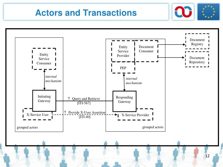 Actors and Transactions