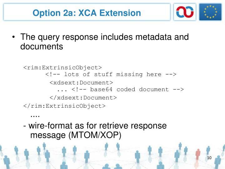 Option 2a: XCA Extension