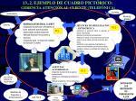 13 2 ejemplo de cuadro pict rico gerencia atenci n al cliente telef nica