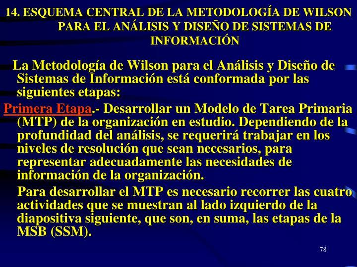 14. ESQUEMA CENTRAL DE LA METODOLOGÍA DE WILSON  PARA EL ANÁLISIS Y DISEÑO DE SISTEMAS DE INFORMACIÓN