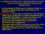 14 esquema central de la metodolog a de wilson para el an lisis y dise o de sistemas de informaci n