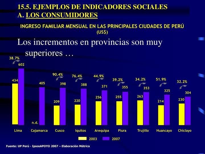 15.5. EJEMPLOS DE INDICADORES SOCIALES
