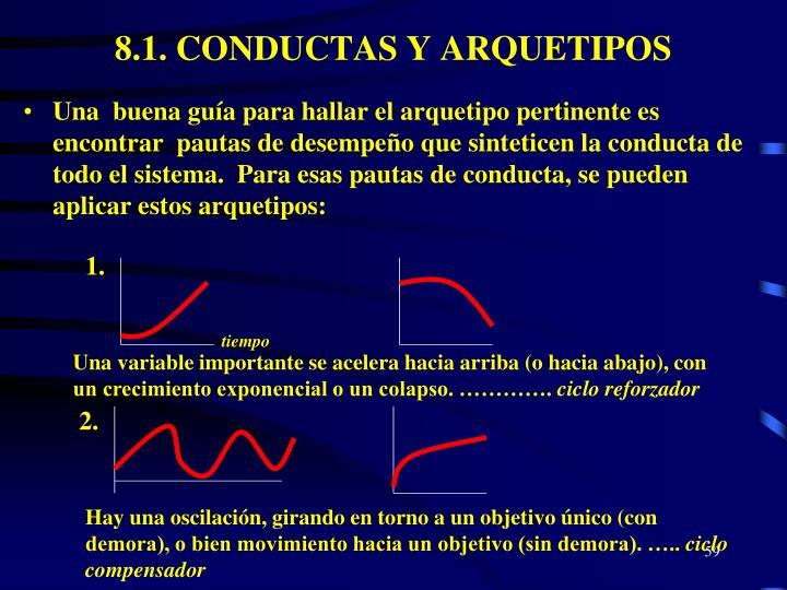 8.1. CONDUCTAS Y ARQUETIPOS
