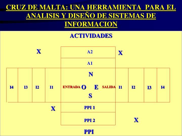 CRUZ DE MALTA: UNA HERRAMIENTA  PARA EL ANALISIS Y DISEÑO DE SISTEMAS DE INFORMACION