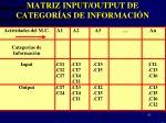 matriz input output de categor as de informaci n