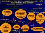 metodolog a de wilson para el an lisi y dise o de sistema de informaci n